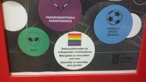 Klistermärken som betecknar HBTQ-litteratur.