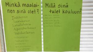 Kuvassa on paperi, johon on kirjoitettu mistä maista opiskelijat ovat kotoisin