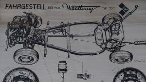 Modellbild av en Wartburgbils konstruktion.