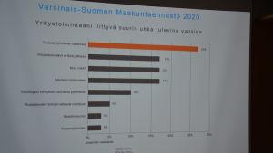 En powerpoint-presentation. Bild på duken med text.