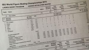 Kiira Korpis poäng i kortprogrammet i VM 2015