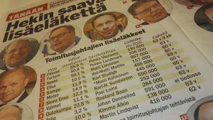 Uppslag i tidningen Iltasanomat den 9 augusti 2017