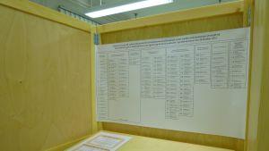 Så här ser det ut inne i ett valbås, en lista över kandidaterna, en penna och instruktioner för hur siffrorna ska skrivas på röstsedeln.