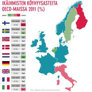 Kartta kuvaa köyhien ikäihmisten määrää eri Euroopan maissa.