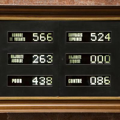 Frankrike har godkänt en kontroversiell lag som ökar myndigheternas befogenheter att övervaka franska invånare. Rösterna föll Rösterna föll 438-86.