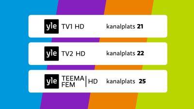 Plansch där man ser HD-kanalernas kanalplatser. Yle TV1 kanalplats 21, Yle TV2 kanalplats 22, Yle Teema/Fem kanalplats 25.