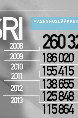 SSRI-masennuslääkkeiden käyttäjät 2008-2013, MOT
