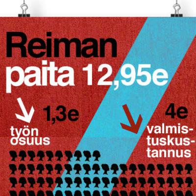 Infografiikka: Reiman vauvanpaidan ompelijan osuus.