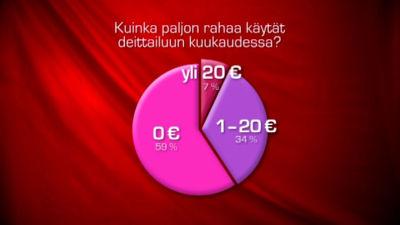 Pikaflirtti kokemuksia eroottista hierontaa helsingissä suomi live chat