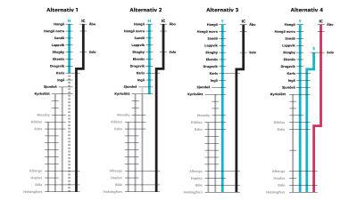Grafik över fyra olika modeller med tågtrafik mellan Hangö och Helsingfors.