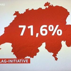 Sveitsin kartta jonka päällä punainen 71,6 % -teksti