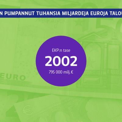EKP:n tase