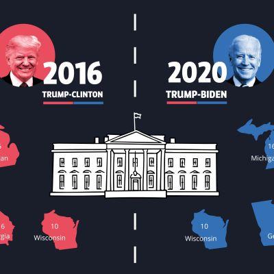 En illustration som visar bilder av USA: s president Joe Biden och Donald Trump och konturerna av stater som vände sig från att rösta republikanerna till demokraterna i valet 2020.
