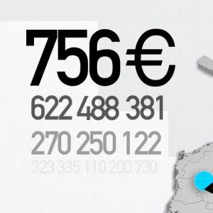Edunvalvonnan ostosopimusten hinnat päämiestä kohden 2013