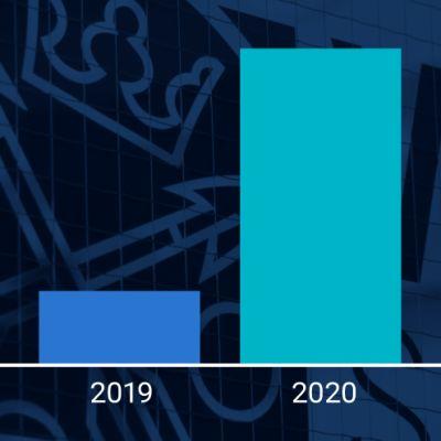 Nimien poistaminen verolistalta 2019 ja 2020