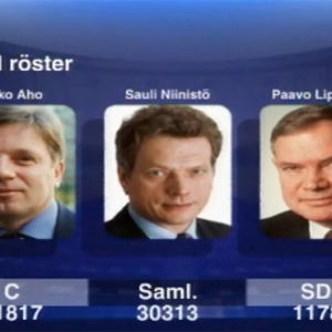 Riksdagsval 1999