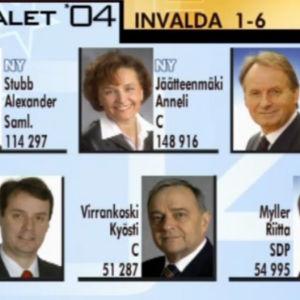 första 6 invalda i euvalet 2004