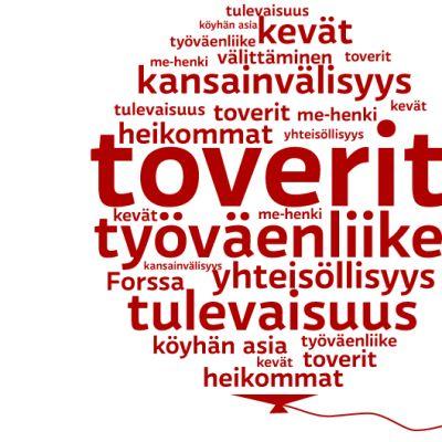 Hyvä vappupuhe koostuu ainakin näistä asioista. Sanat on poimittu Timo Roosin, Pertti Paasion ja Esko Seppäsen haastatteluista. Grafiikka: Stina Tuominen