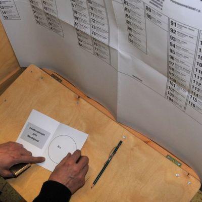Ehdokaslistat ja äänestäjä äänestyskopissa