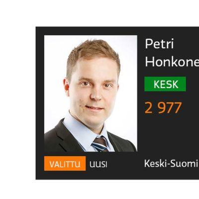 Petri Honkonen