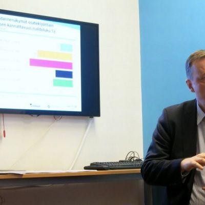 Juha Haukka kertoo yritysbarometrin tuloksista