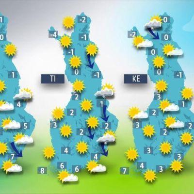 Sääennustekartta