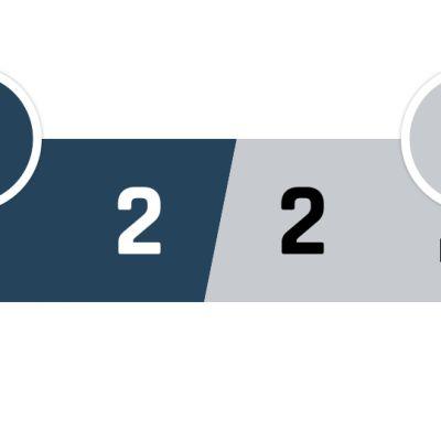 Hellas Verona - Inter 2-2