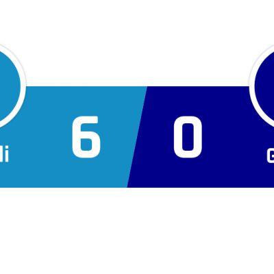 Napoli - Genoa 6-0