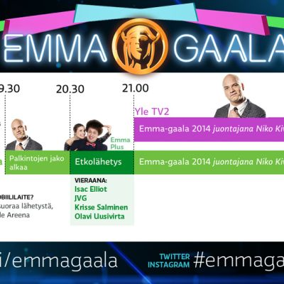 Emma-gaala 2014