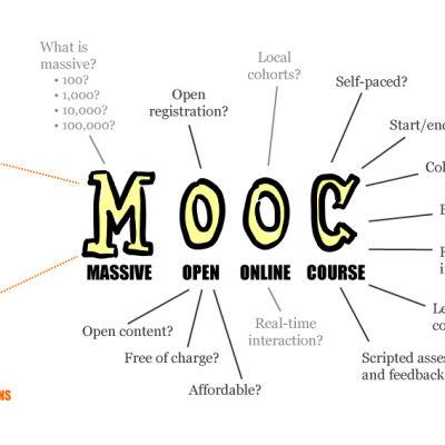 hahmotelma vuodelta 2013 siitä, mitä mooc tarkoittaa