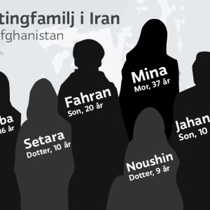 Kvotflyktingfamilj i Iran