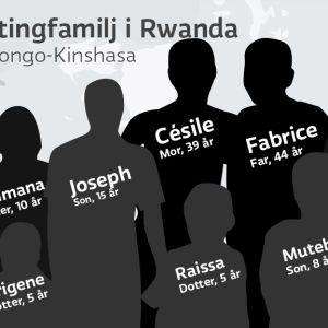 Kvotflyktingfamilj i Rwanda