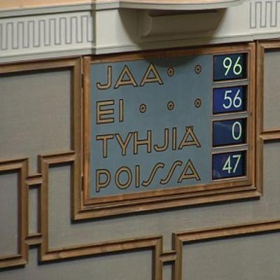 Resultat i riksdagens omröstning om Lex Nokia