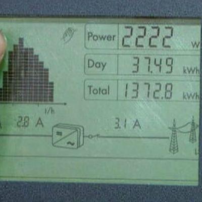 Aurinkopaneelin sähkömittari