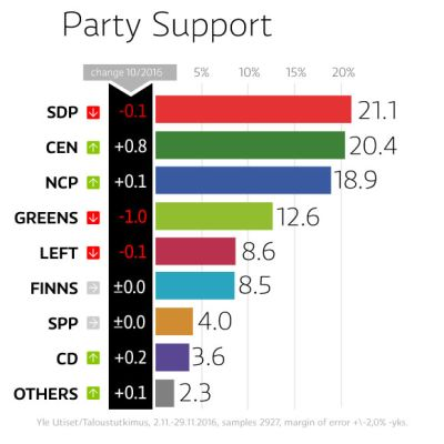 Party support graphics.