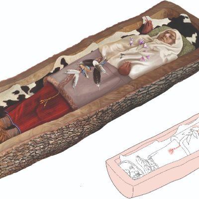 Piirros villavaatteisiin ja lampaanahkatakkiin puetusta naisesta puunrungosta kaiverretussa arkussa. Hänen päälleen on aseteltu sulkia, ja jalkopäässä on kori, jossa on hedelmiä ja leipää.