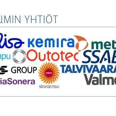 Solidiumin yhtiöiden logot.