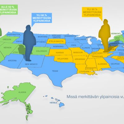 Grafiikka amerikkalaisten ylipainoisuudesta.