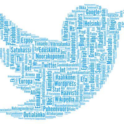 Twitter sanapilvi