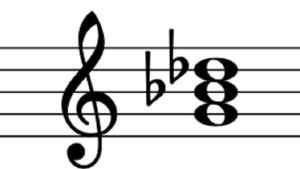 Vähennetty kolmisointu. Vain Orkesterikoneessa käytettäväksi.