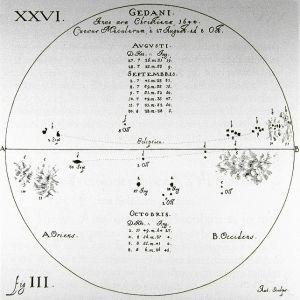 Auringonpilkkuja Johannes Heveliuksen havaitsemana vuonna 1644.