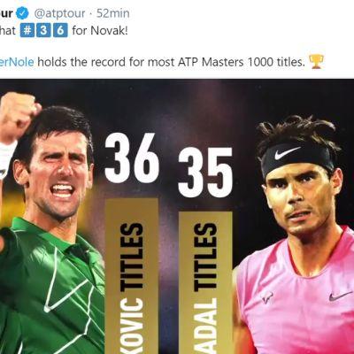 Novak Djokovic ohitti Rafael Nadalin ATP Masters -titteleissä.