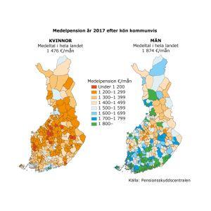 Grafik över pensionerna i Finlands kommuner