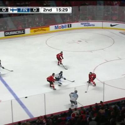 Jääkiekon Nuorten MM: Maalikooste: Suomi - Sveitsi
