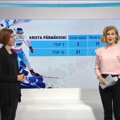 """Urheilujuttuja: """"Suomen kärkihiihtäjät ovat jo kestomenestyjiä"""""""
