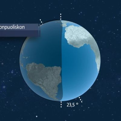 Maapallon kallistuneen akselin vuoksi joku osa maapallosta on koko ajan varjossa