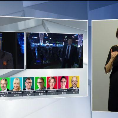 Vuoden 2018 presidentinvaalien tulosiltaa tulkkasi mm. Päivi Masih.