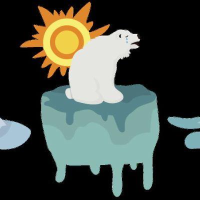Ilmastonmuutos piirroskuva