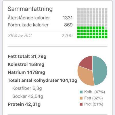 lchf app räkna kolhydrater
