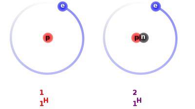 Schema över deuteriumatom.